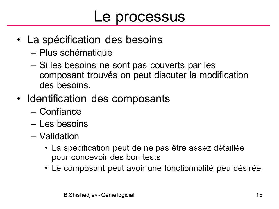 B.Shishedjiev - Génie logiciel15 Le processus La spécification des besoins –Plus schématique –Si les besoins ne sont pas couverts par les composant tr