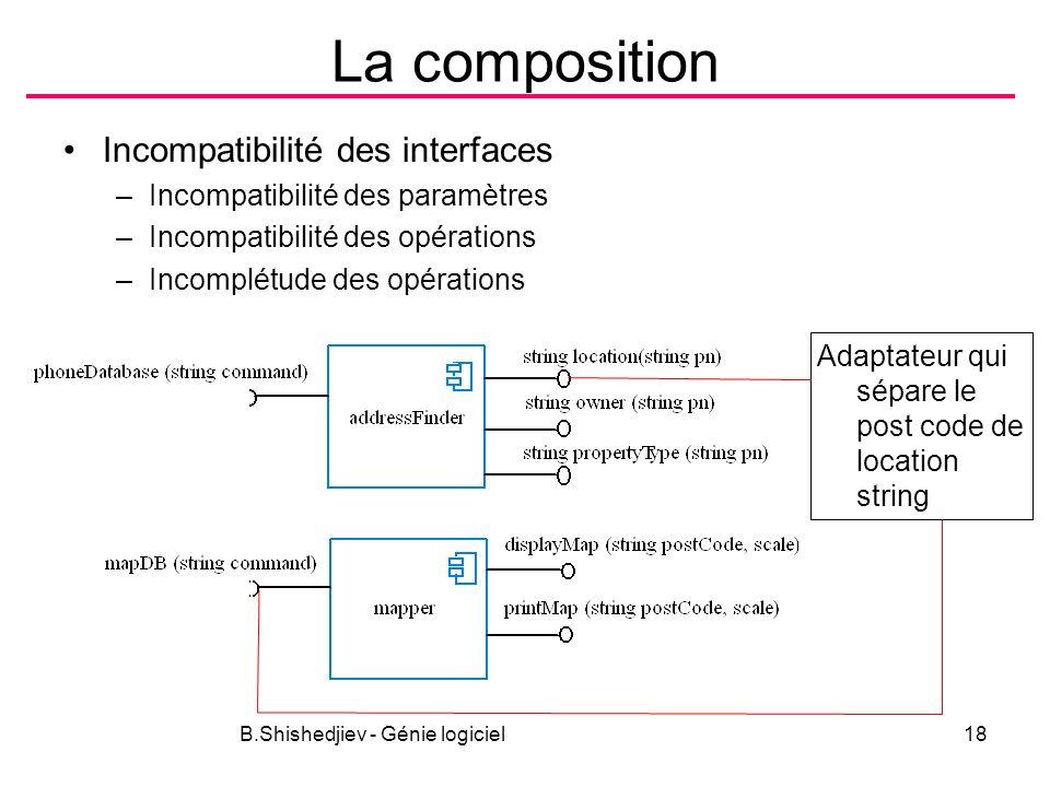 B.Shishedjiev - Génie logiciel18 La composition Incompatibilité des interfaces –Incompatibilité des paramètres –Incompatibilité des opérations –Incomp