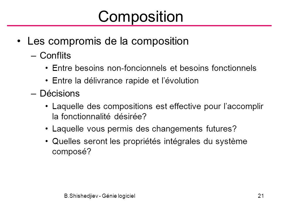 B.Shishedjiev - Génie logiciel21 Composition Les compromis de la composition –Conflits Entre besoins non-foncionnels et besoins fonctionnels Entre la