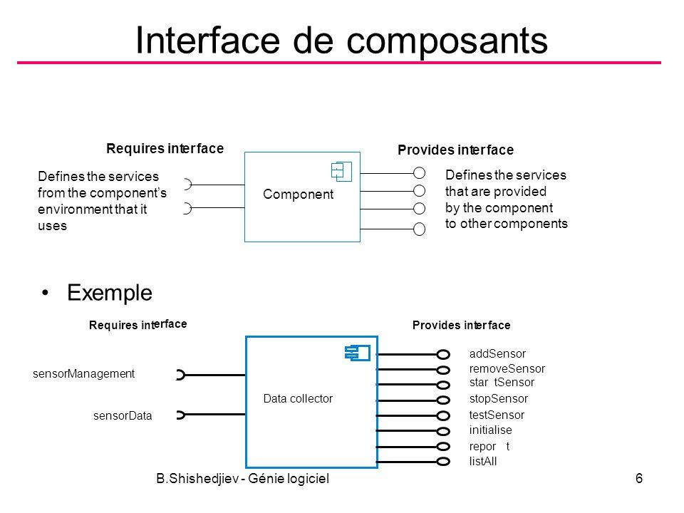 B.Shishedjiev - Génie logiciel7 Composants et objets Les composants sont déployables Les composants ne définirent pas des types Limplémentation des composants est opaque Les composants sont indépendant de langage Les composants sont standardisés