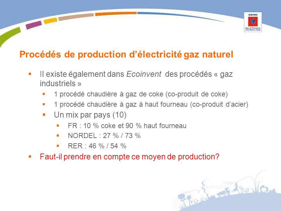 Procédés de production délectricité gaz naturel Il existe également dans Ecoinvent des procédés « gaz industriels » 1 procédé chaudière à gaz de coke (co-produit de coke) 1 procédé chaudière à gaz à haut fourneau (co-produit dacier) Un mix par pays (10) FR : 10 % coke et 90 % haut fourneau NORDEL : 27 % / 73 % RER : 46 % / 54 % Faut-il prendre en compte ce moyen de production?