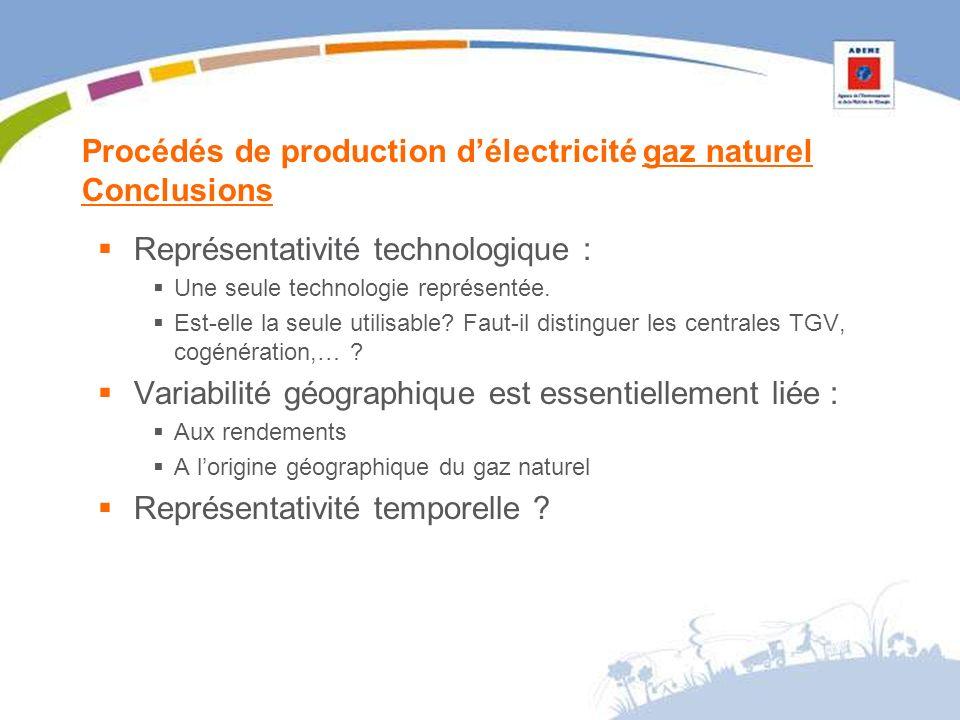 Procédés de production délectricité gaz naturel Conclusions Représentativité technologique : Une seule technologie représentée.