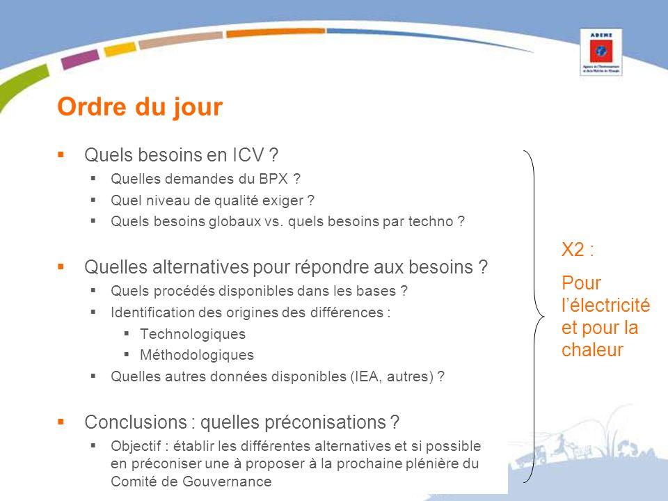 Ordre du jour Quels besoins en ICV . Quelles demandes du BPX .