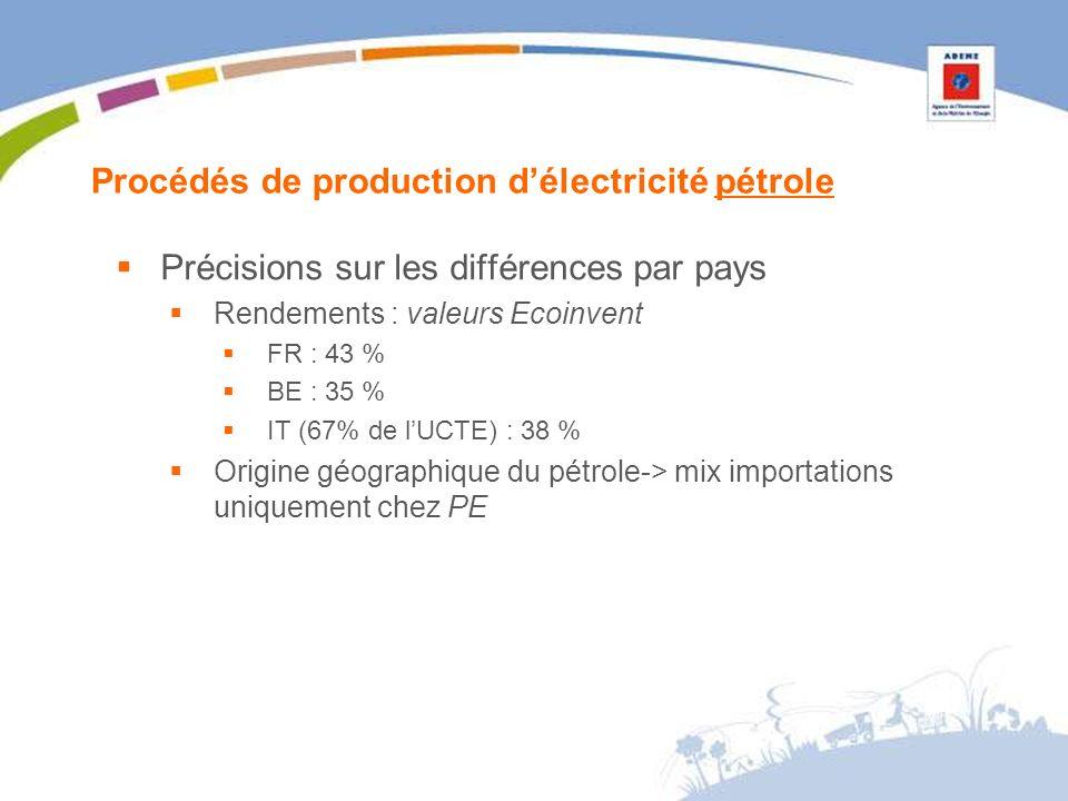 Procédés de production délectricité pétrole Précisions sur les différences par pays Rendements : valeurs Ecoinvent FR : 43 % BE : 35 % IT (67% de lUCTE) : 38 % Origine géographique du pétrole-> mix importations uniquement chez PE