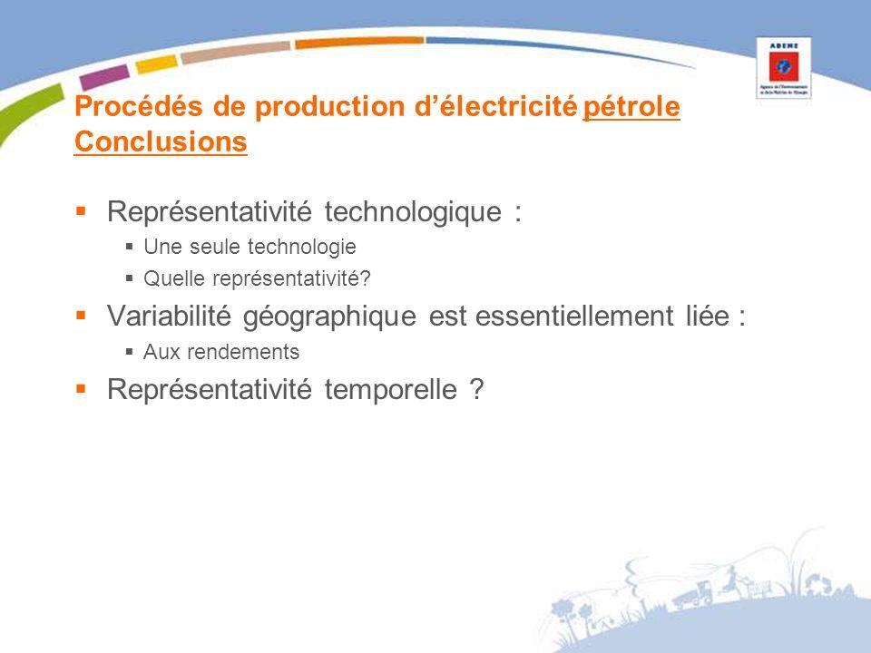 Procédés de production délectricité pétrole Conclusions Représentativité technologique : Une seule technologie Quelle représentativité.