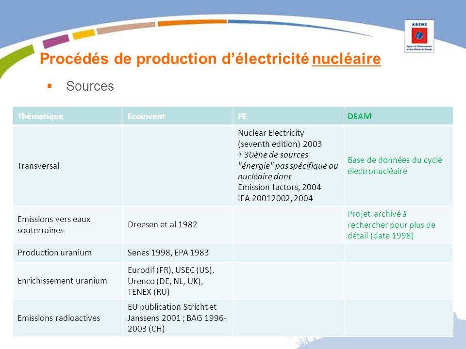 Procédés de production délectricité nucléaire ThématiqueEcoinventPEDEAM Transversal Nuclear Electricity (seventh edition) 2003 + 30ène de sources énergie pas spécifique au nucléaire dont Emission factors, 2004 IEA 20012002, 2004 Base de données du cycle électronucléaire Emissions vers eaux souterraines Dreesen et al 1982 Projet archivé à rechercher pour plus de détail (date 1998) Production uraniumSenes 1998, EPA 1983 Enrichissement uranium Eurodif (FR), USEC (US), Urenco (DE, NL, UK), TENEX (RU) Emissions radioactives EU publication Stricht et Janssens 2001 ; BAG 1996- 2003 (CH) Sources