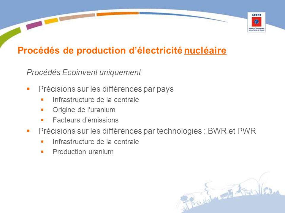 Procédés de production délectricité nucléaire Procédés Ecoinvent uniquement Précisions sur les différences par pays Infrastructure de la centrale Origine de luranium Facteurs démissions Précisions sur les différences par technologies : BWR et PWR Infrastructure de la centrale Production uranium