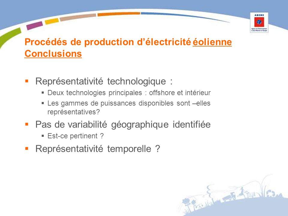 Procédés de production délectricité éolienne Conclusions Représentativité technologique : Deux technologies principales : offshore et intérieur Les gammes de puissances disponibles sont –elles représentatives.
