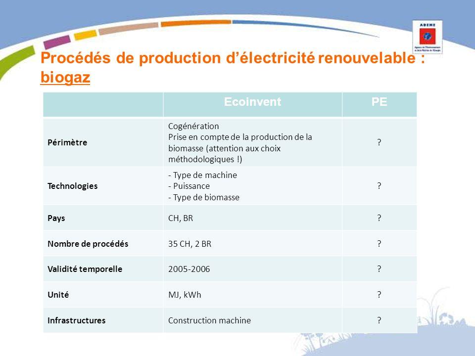 Procédés de production délectricité renouvelable : biogaz EcoinventPE Périmètre Cogénération Prise en compte de la production de la biomasse (attention aux choix méthodologiques !) .