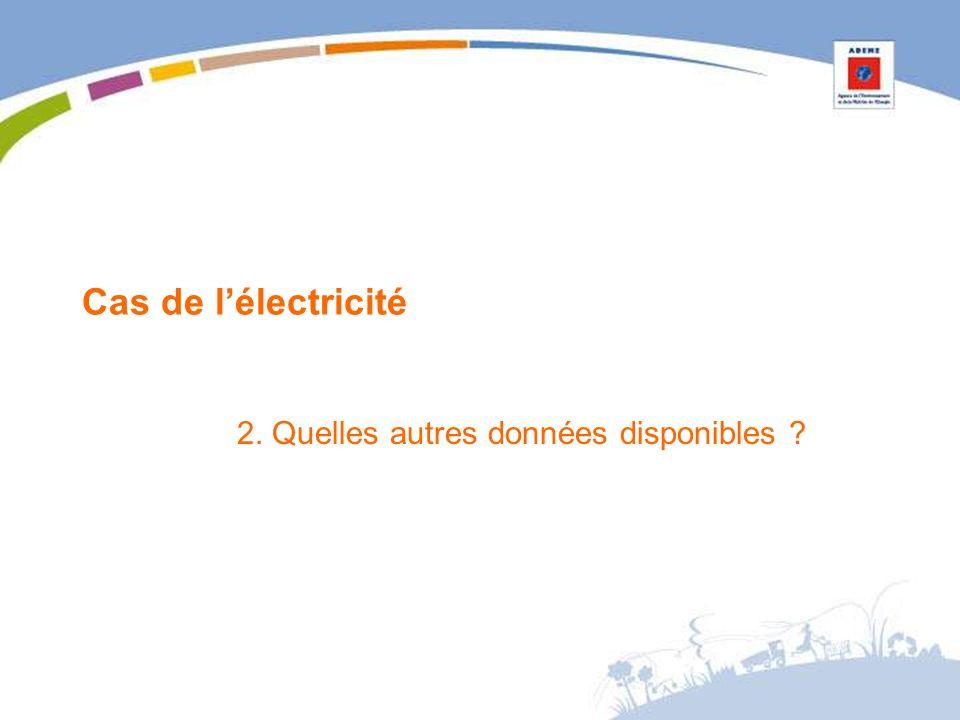 Cas de lélectricité 2. Quelles autres données disponibles ?