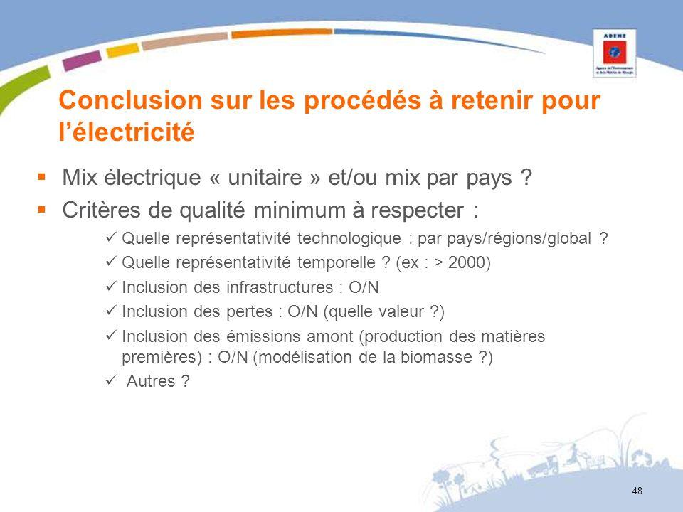 Conclusion sur les procédés à retenir pour lélectricité Mix électrique « unitaire » et/ou mix par pays .