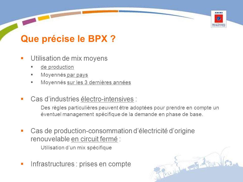 Que précise le BPX .