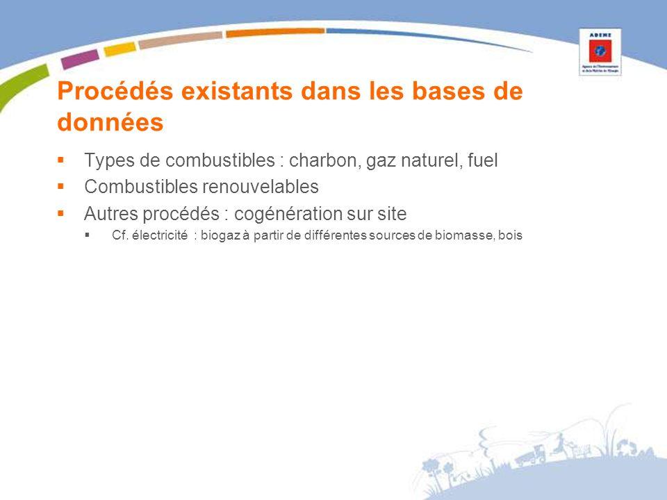 Procédés existants dans les bases de données Types de combustibles : charbon, gaz naturel, fuel Combustibles renouvelables Autres procédés : cogénération sur site Cf.