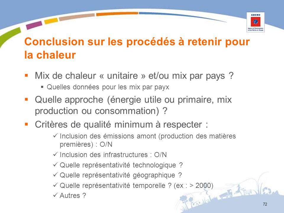 Conclusion sur les procédés à retenir pour la chaleur Mix de chaleur « unitaire » et/ou mix par pays .