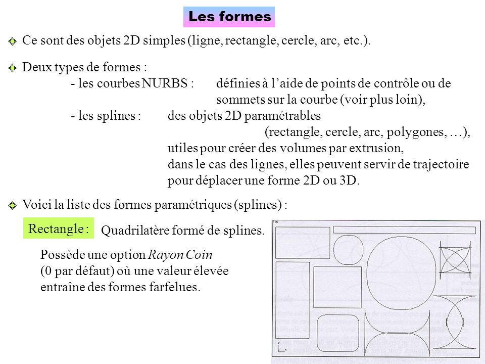 Les formes Ce sont des objets 2D simples (ligne, rectangle, cercle, arc, etc.). Deux types de formes : - les courbes NURBS :définies à laide de points