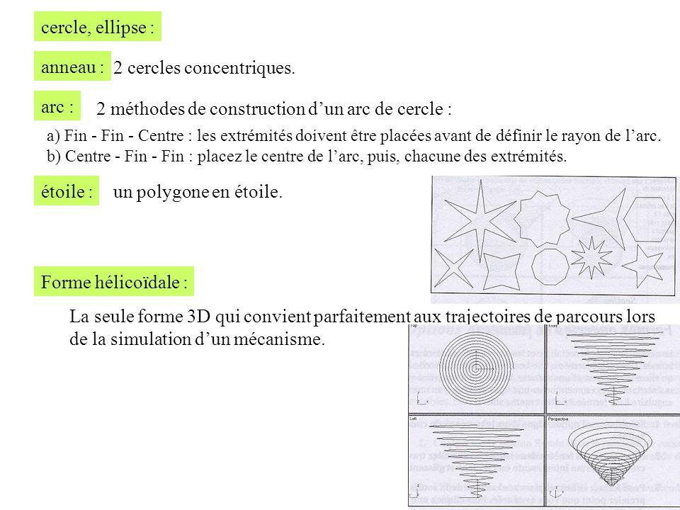 Forme hélicoïdale : La seule forme 3D qui convient parfaitement aux trajectoires de parcours lors de la simulation dun mécanisme. anneau : 2 cercles c