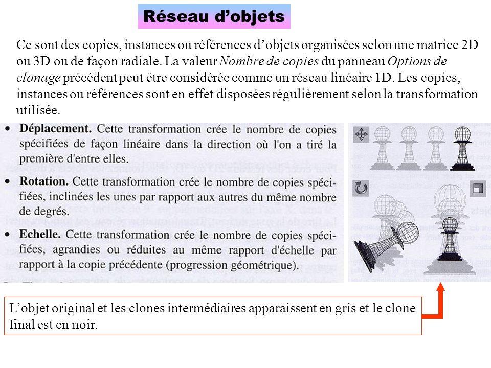 Réseau dobjets Ce sont des copies, instances ou références dobjets organisées selon une matrice 2D ou 3D ou de façon radiale. La valeur Nombre de copi