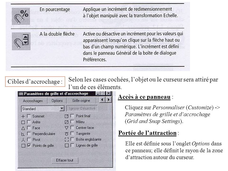 Cibles daccrochage : Selon les cases cochées, lobjet ou le curseur sera attiré par lun de ces éléments. Cliquez sur Personnaliser (Customize) -> Param