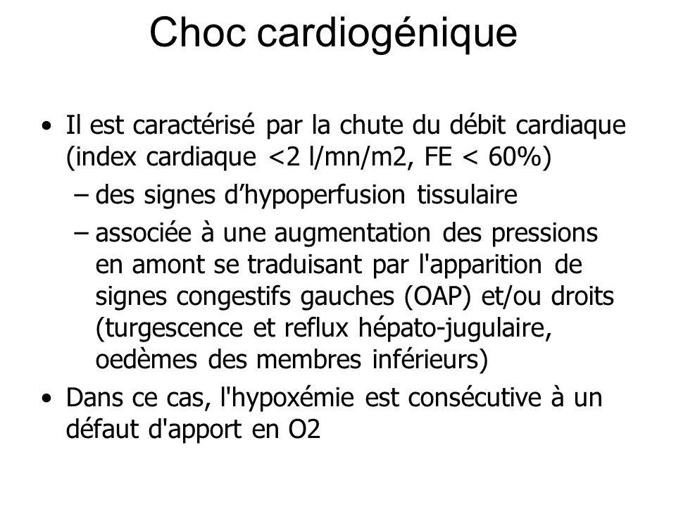 Choc cardiogénique Il est caractérisé par la chute du débit cardiaque (index cardiaque <2 l/mn/m2, FE < 60%) –des signes dhypoperfusion tissulaire –as