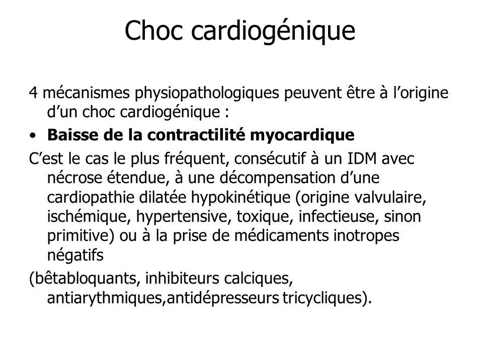 4 mécanismes physiopathologiques peuvent être à lorigine dun choc cardiogénique : Baisse de la contractilité myocardique Cest le cas le plus fréquent,