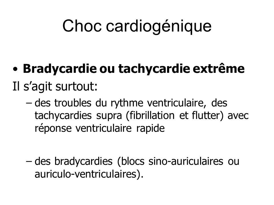 Bradycardie ou tachycardie extrême Il sagit surtout: –des troubles du rythme ventriculaire, des tachycardies supra (fibrillation et flutter) avec répo