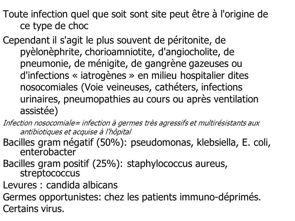 Toute infection quel que soit sont site peut être à l'origine de ce type de choc Cependant il s'agit le plus souvent de péritonite, de pyèlonèphrite,
