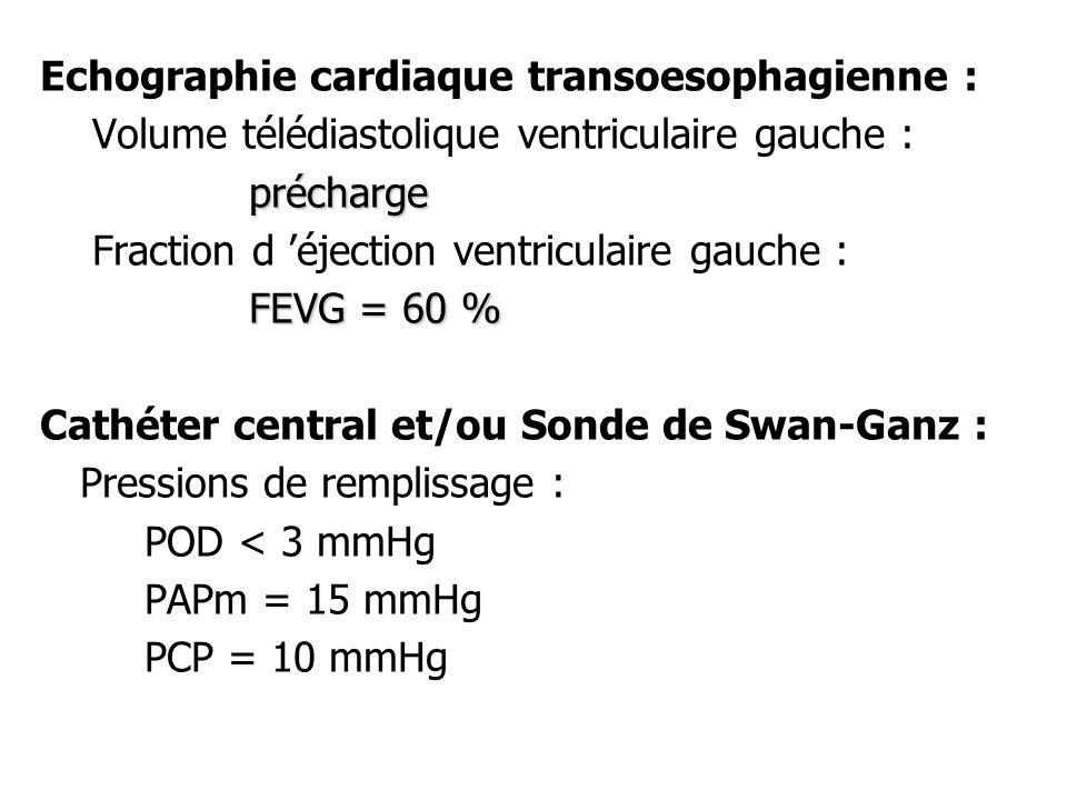Echographie cardiaque transoesophagienne : Volume télédiastolique ventriculaire gauche :précharge Fraction d éjection ventriculaire gauche : FEVG = 60
