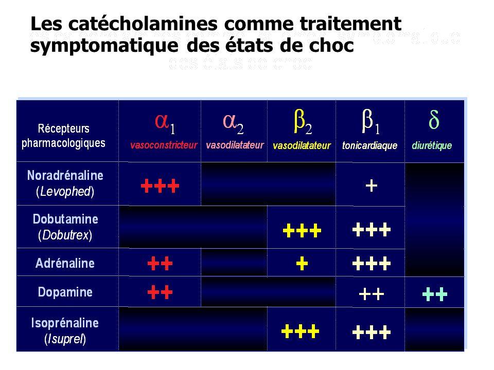Les catécholamines comme traitement symptomatique des états de choc