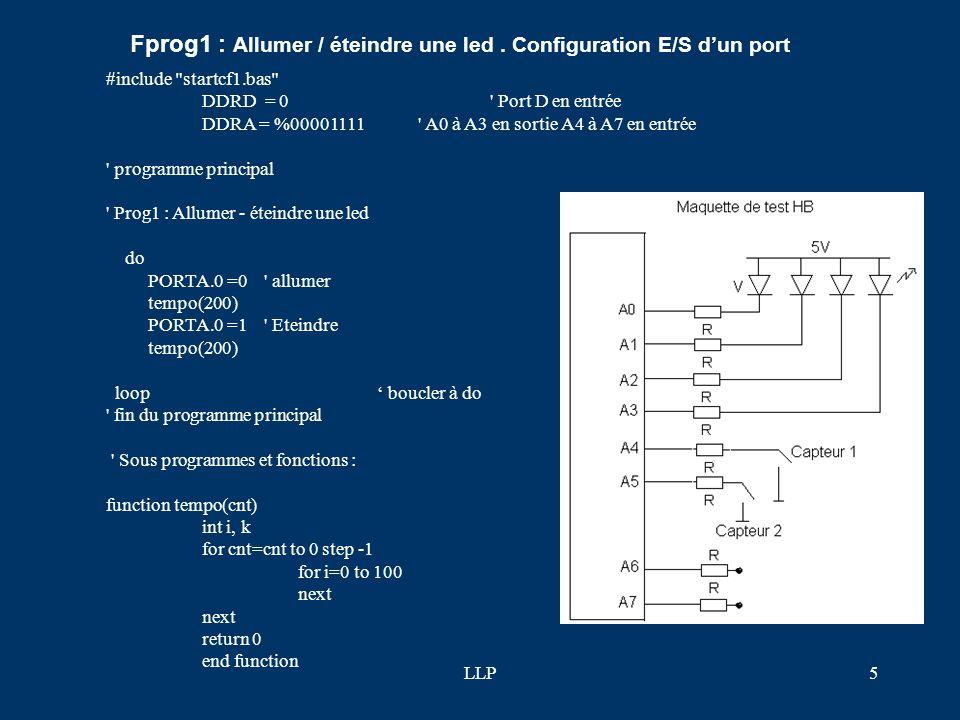 LLP4 Informations Techniques Carte ControlboyF1 Microcontrôleur 68HC11F1 16Mhz EEPROM 32k RAM 32k Liaison Rs232 Connecteur A : PortA 8 entrées ou sort