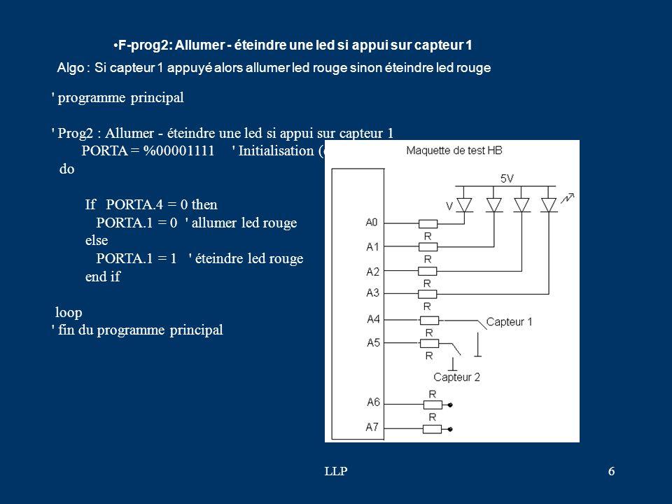 LLP16 Notion sur les interruptions et principe général de mise en oeuvre Lorsque le microprocesseur exécute les instructions du programme principal, il peut être interrompu par un signal interne (timer) ou externe (Patte PA7) pour exécuter une tâche spécifique appelée routine dinterruption (ou sous programme dinterruption).