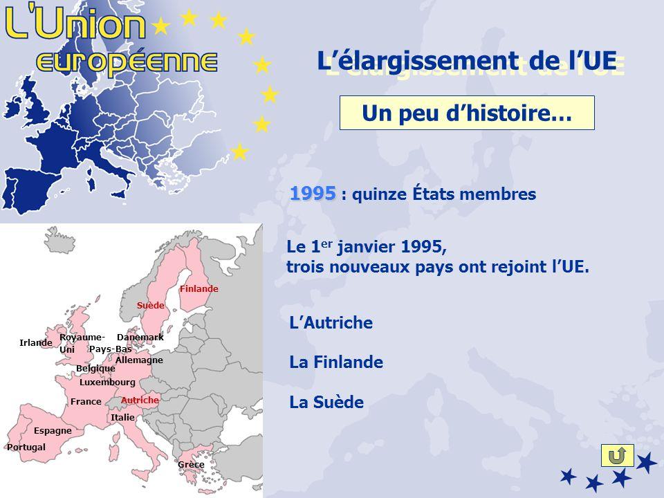 Un peu dhistoire… Le 1 er janvier 1995, trois nouveaux pays ont rejoint lUE.