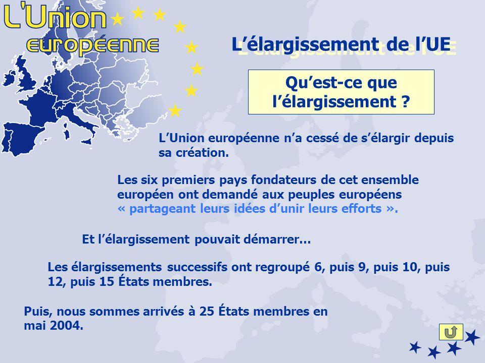 Un peu dhistoire… Le 1 er mai 2004, dix nouveaux pays ont rejoint lUE.