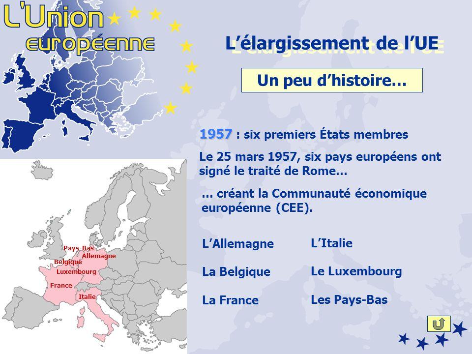 Un peu dhistoire… Le 25 mars 1957, six pays européens ont signé le traité de Rome… … créant la Communauté économique européenne (CEE).