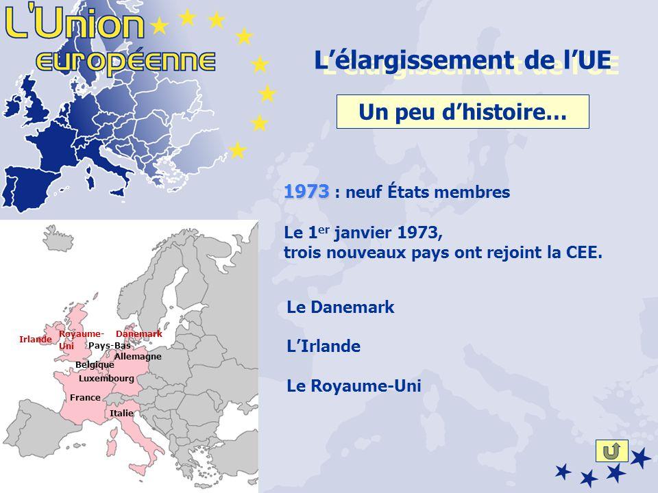 Un peu dhistoire… Le 1 er janvier 1981, un dixième pays a rejoint la CEE.