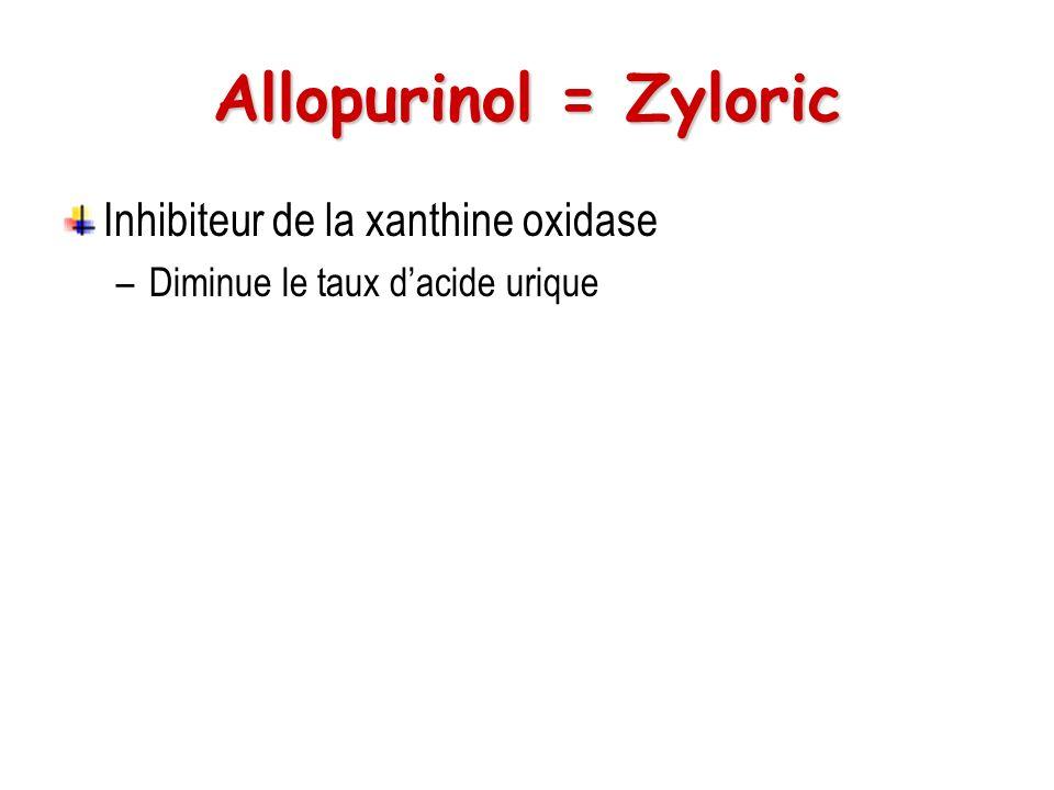 Α-Mercapto-propionyl-glycine (= tiopronine = ACADIONE) Penicillamine: toxique ACADIONE: 1+1+2cp/jour –Cystine -> cysteine, (ponts disulfides, plus soluble) Alcalinisation par citrate de potassium: pH 7