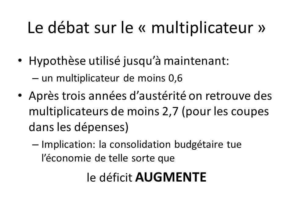Le débat sur le « multiplicateur » Hypothèse utilisé jusquà maintenant: – un multiplicateur de moins 0,6 Après trois années daustérité on retrouve des multiplicateurs de moins 2,7 (pour les coupes dans les dépenses) – Implication: la consolidation budgétaire tue léconomie de telle sorte que le déficit AUGMENTE