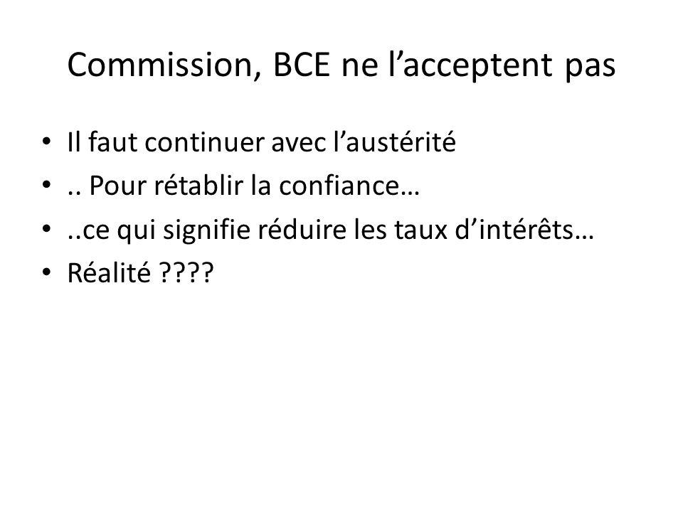 Commission, BCE ne lacceptent pas Il faut continuer avec laustérité..