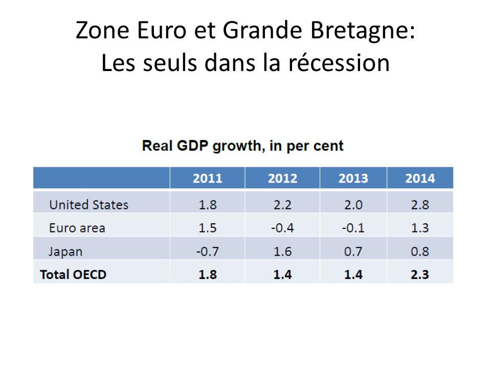 Zone Euro et Grande Bretagne: Les seuls dans la récession