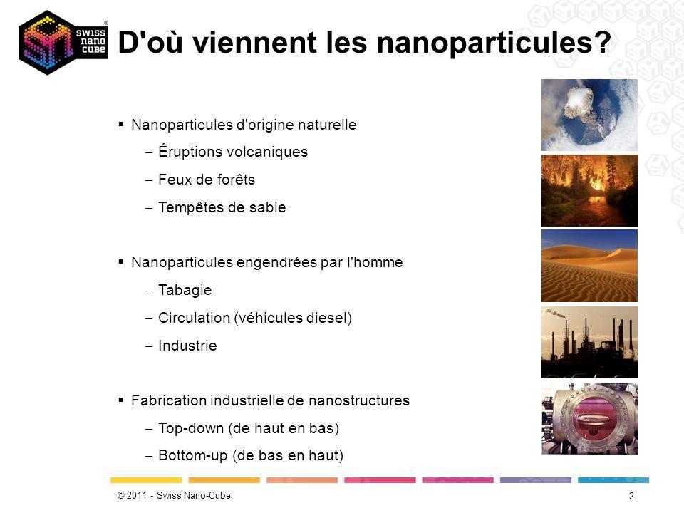 © 2011 - Swiss Nano-Cube D'où viennent les nanoparticules? 2 Nanoparticules d'origine naturelle Éruptions volcaniques Feux de forêts Tempêtes de sable