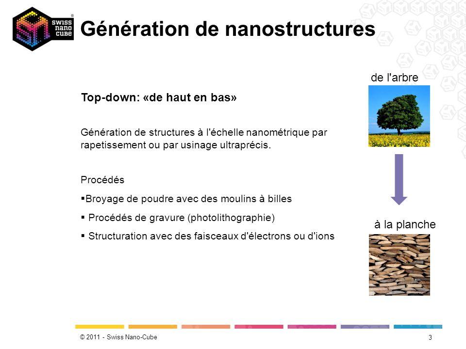 © 2011 - Swiss Nano-Cube Génération de nanostructures 3 de l'arbre à la planche Top-down: «de haut en bas» Génération de structures à l'échelle nanomé