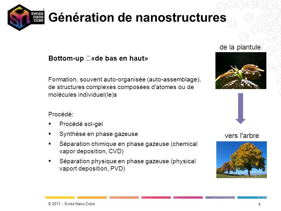 © 2011 - Swiss Nano-Cube Génération de nanostructures 4 de la plantule vers l'arbre Bottom-up «de bas en haut» Formation, souvent auto-organisée (aut