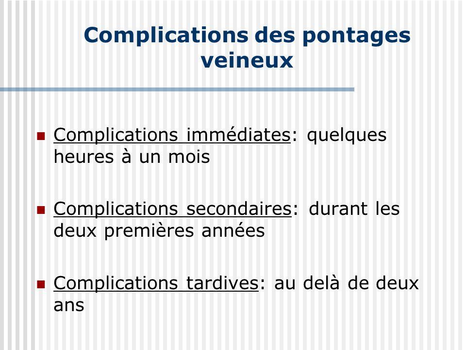 Complications des pontages veineux Complications immédiates: quelques heures à un mois Complications secondaires: durant les deux premières années Com