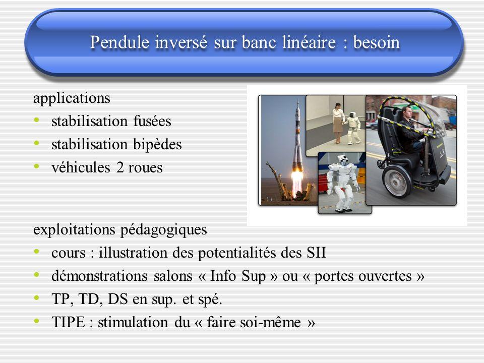 Pendule inversé sur banc linéaire : besoin applications stabilisation fusées stabilisation bipèdes véhicules 2 roues exploitations pédagogiques cours