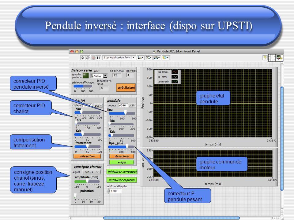 Pendule inversé : interface (dispo sur UPSTI) correcteur PID chariot correcteur PID pendule inversé compensation frottement consigne position chariot