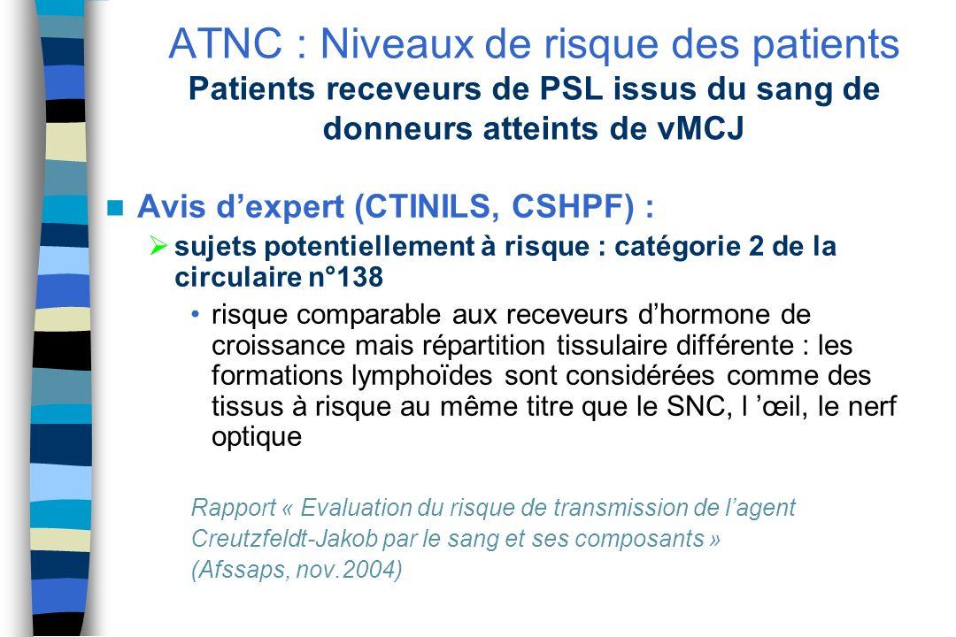 ATNC : Niveaux de risque des patients Patients receveurs de PSL issus du sang de donneurs atteints de vMCJ Avis dexpert (CTINILS, CSHPF) : sujets pote