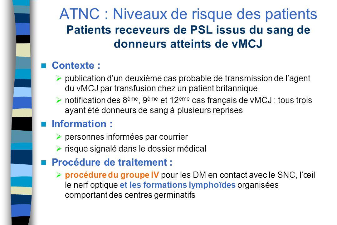 ATNC : Niveaux de risque des patients Patients receveurs de PSL issus du sang de donneurs atteints de vMCJ Contexte : publication dun deuxième cas pro