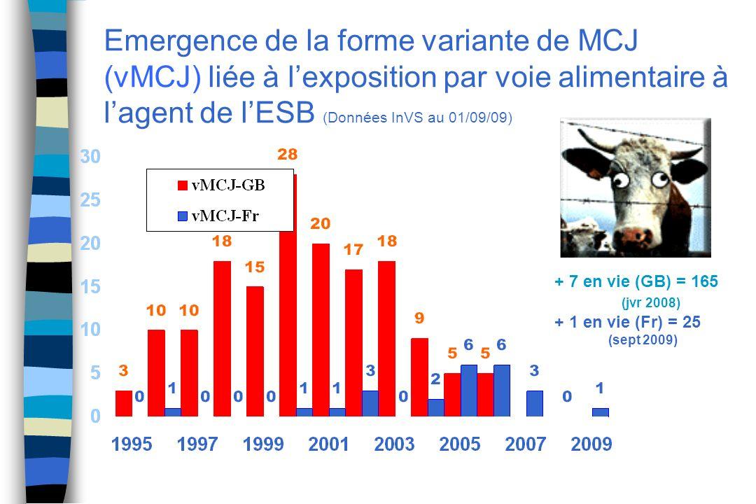 Emergence de la forme variante de MCJ (vMCJ) liée à lexposition par voie alimentaire à lagent de lESB (Données InVS au 01/09/09) + 7 en vie (GB) = 165