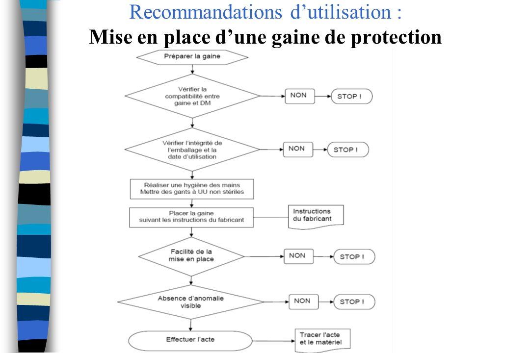 Recommandations dutilisation : Mise en place dune gaine de protection