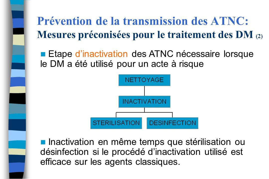 Prévention de la transmission des ATNC: Mesures préconisées pour le traitement des DM (2) Etape dinactivation des ATNC nécessaire lorsque le DM a été
