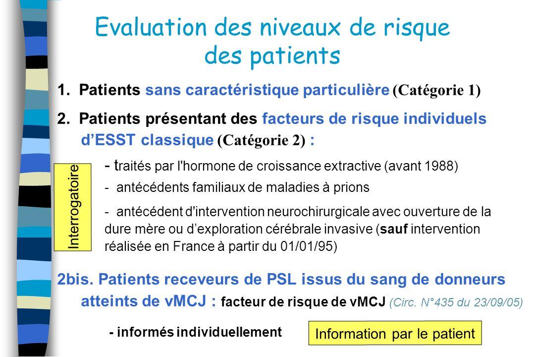 1. Patients sans caractéristique particulière (Catégorie 1) 2. Patients présentant des facteurs de risque individuels dESST classique (Catégorie 2) :